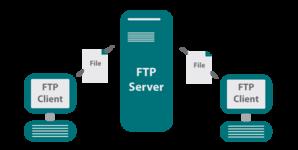 ftp-diagram.png